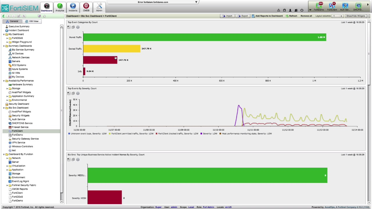 FortiClient EMS + FortiSIEM ServiceNow Integration Demo