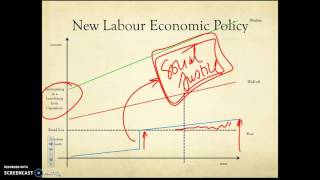 1994: New Labour