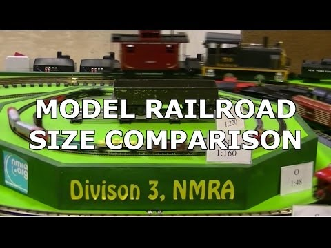 Model Railroad Toy Train Track Plans -Terrific Planning For Engineering The Most From Your G scale to Z scale