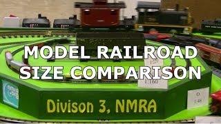 MODEL RAILROAD SCALE COMPARISON DISPLAY / G scale to Z scale