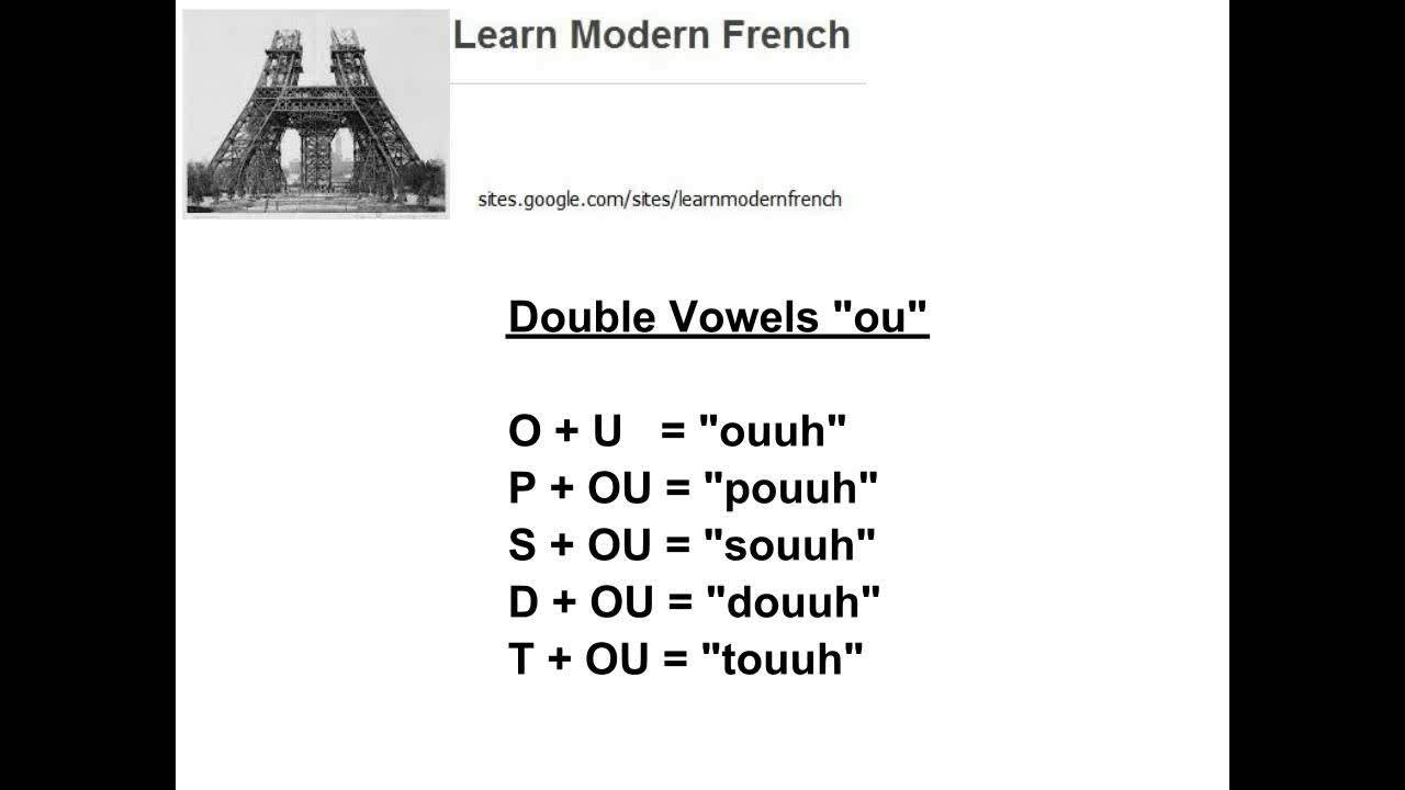 Learn Modern French - French Phonics : How to pronounce words
