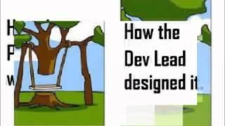 Software Development Life Cycle [SDLC]