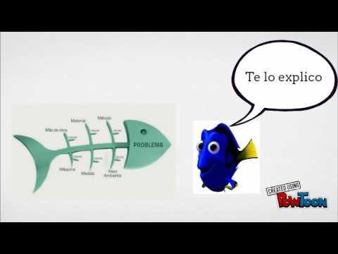 Diagrama Espina de Pescado  YouTube