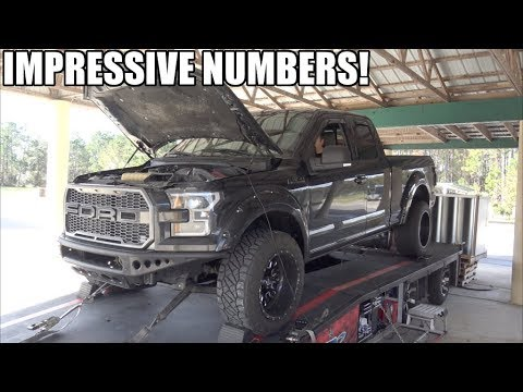How Much HP Does A 5.0L V8 Ford F150 ACTUALLY Have? **Dyno Results**