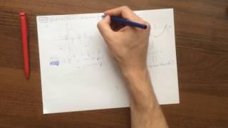 М10 (19.1-19.13) Тригонометрия. График гармонического колебания.