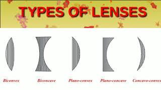 Types of Lenses ,Convex concave,plano convex,plano concave lenses