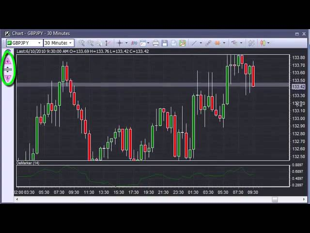 ActTrader - Trading from Charts : The Chart Sidebar