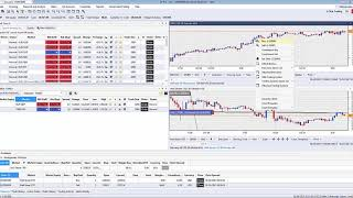 Advanced Trading Platform Trading from the Charts
