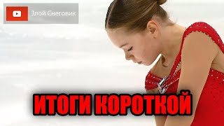 ИТОГИ КОРОТКОЙ ПРОГРАММЫ Девушки Кубок России по Фигурному Катанию 2020 Второй Этап