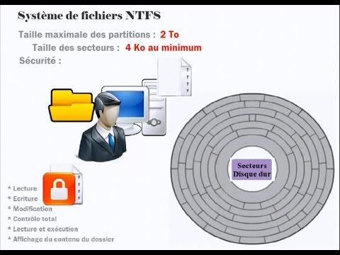 FAT, FAT32 et NTFS