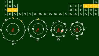化学基礎 イオン半径その1