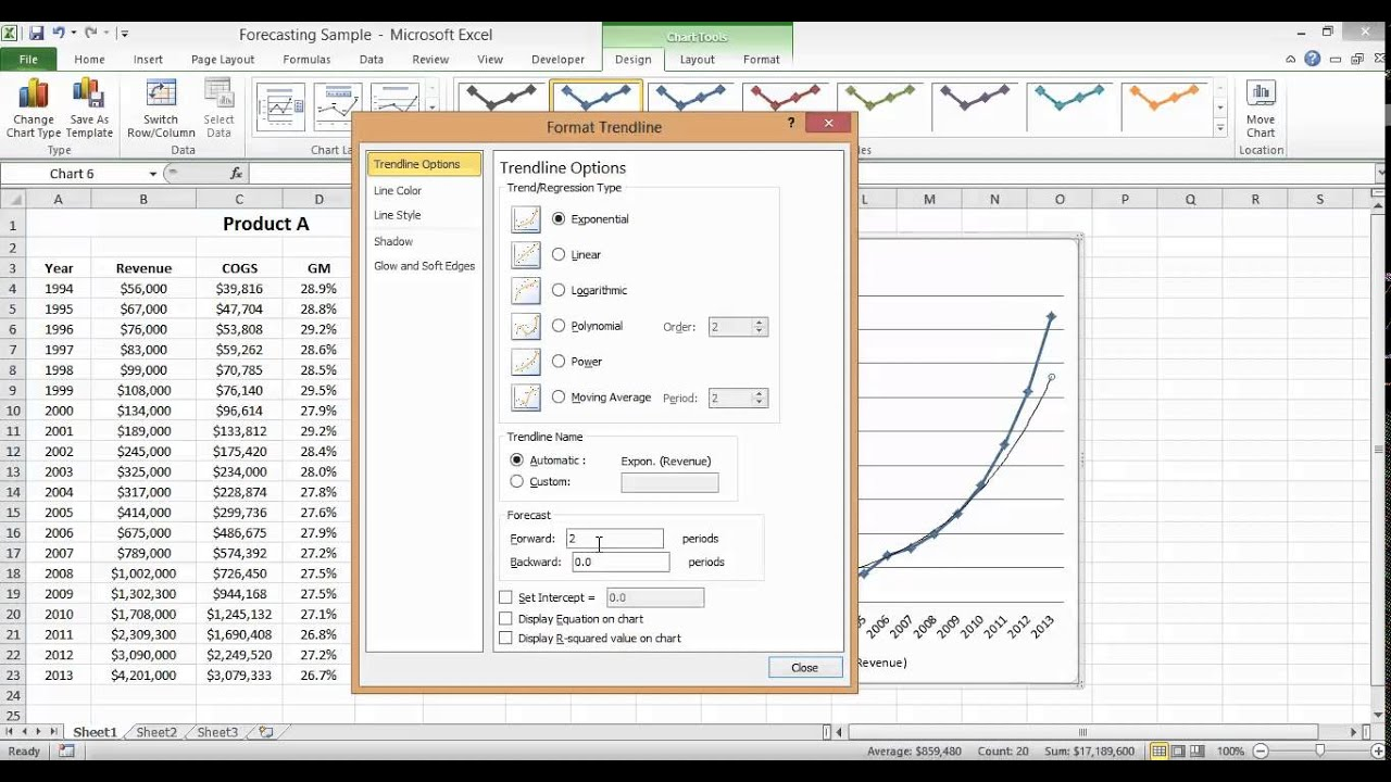 Excel Charts - Creating a Revenue Forecast - YouTube