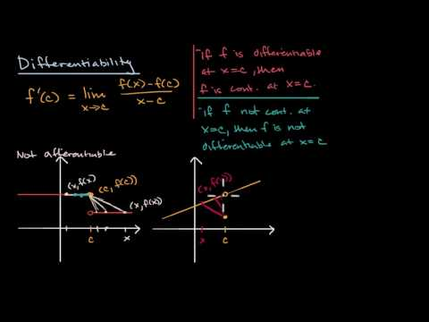 Differentiability and continuity | Derivatives introduction | AP Calculus AB | Khan Academy