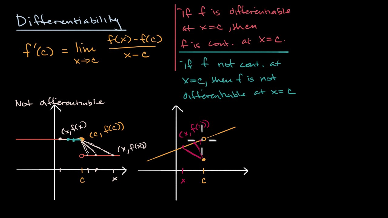 differentiability and continuity relationship tips