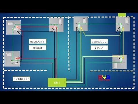 ring socket wiring diagram electrical house waring