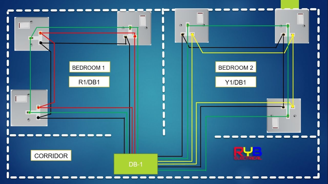 diagrams of wired ring in socket data diagram schematic diagrams of wired ring in socket [ 1280 x 720 Pixel ]