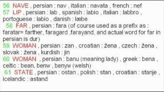 83 Persian Words common with Other Indo-Europeans..LONG LIST 224  words available see description
