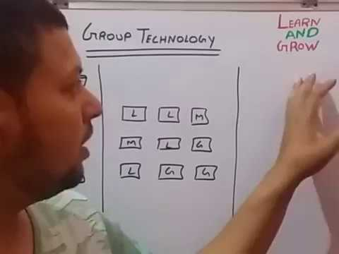 GROUP TECHNOLOGY (हिन्दी )!LEARN AND GROW