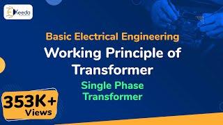 Working Principle of Transform…