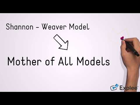 Shannon -Weaver Model Of Communication