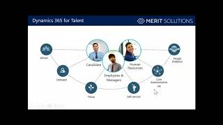 Merit solutions is partnering with microsoft's largest dedicated hcm partner fourvision to provide a comprehensive overview of fresh and innovati...