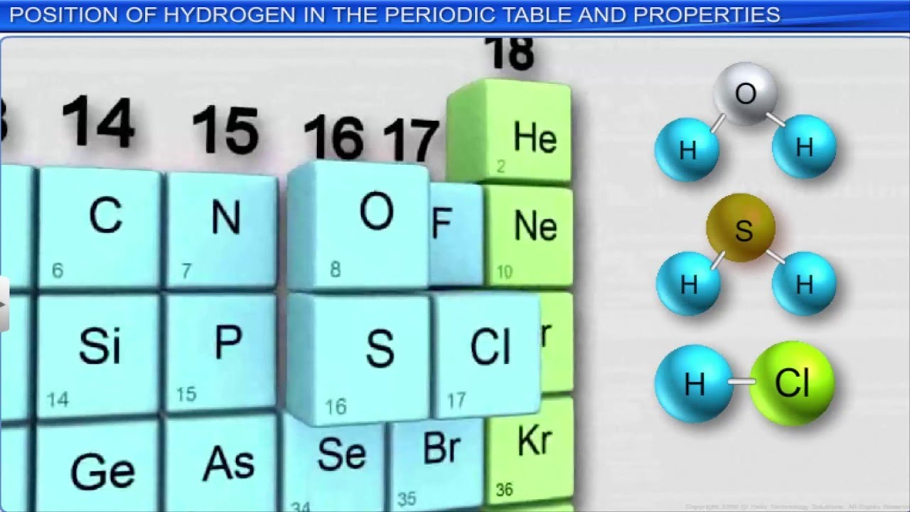 Icse Class 9 Chemistry Study Of The First Element 1 Hydrogen