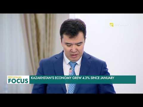 Kazakhstan's Economy Grew 4.3% since January