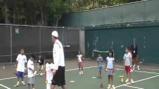 Теннис обучение подачи.