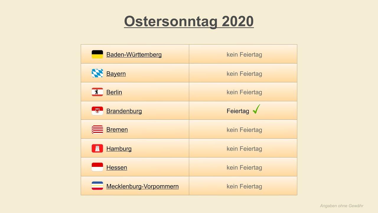 Osterfeiertage 2020 Berlin