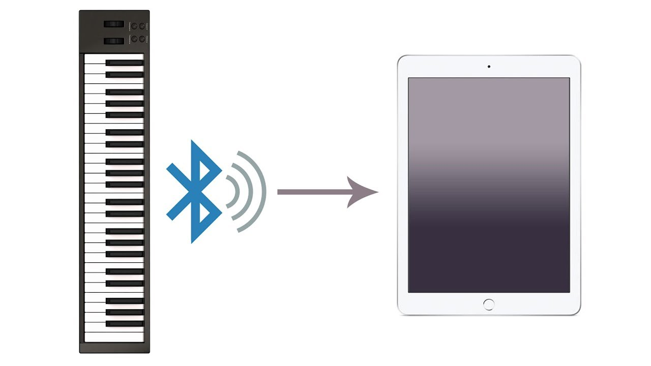 How To Connect MIDI Keyboard To iPad With Bluetooth