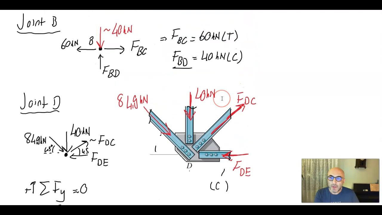 Truss Analysis_Method of Joints