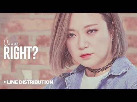 Unnies (언니쓰) - Right? (맞지?) : CORRECT Line Distribution (Color Coded | Sisters Slam Dunk)