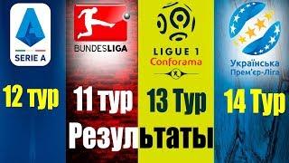 Футбол Чемпионаты Италии Германии Франции Украины 2019 2020 Результаты Таблица Расписание
