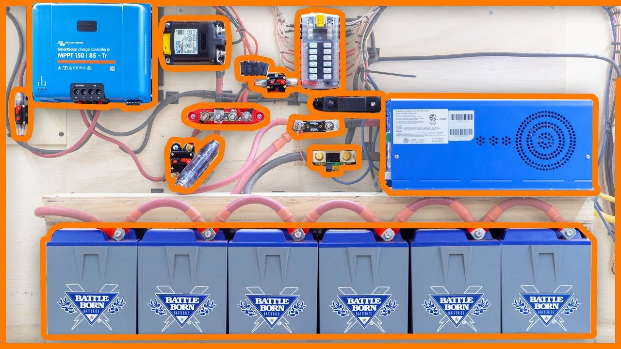 rv s power wiring diagram basic solar parts needed for a diy camper van or rv solar install  diy camper van or rv solar install