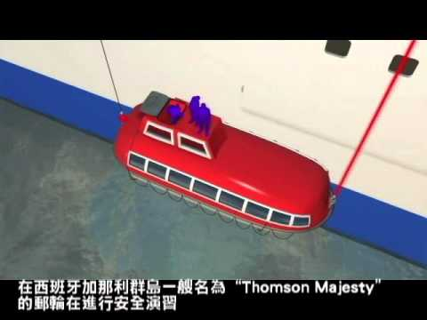 S.E.A.T. Tech. IMO Life Boat Saving Appliance 2015 Taipei Invention and Trade Show Part 1