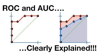 Gambar cover ROC and AUC, Clearly Explained!