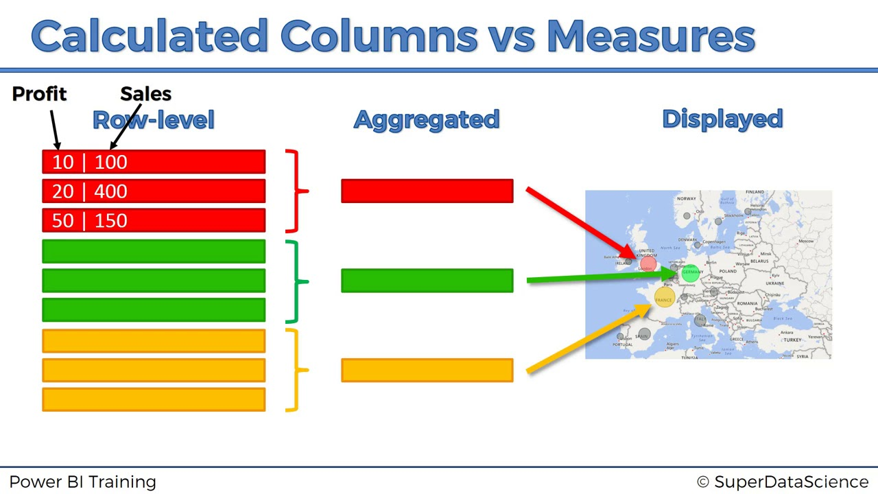 Calculated Columns vs Calculated Measures in Power BI