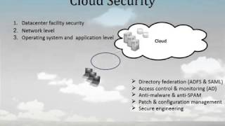 Cloud Computing Security Overview - Cloud Security Advanced Event