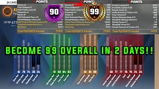 NBA 2K20 FULL INDEPTH GUIDE ON HOW TO GET 99 OVERALL SUPER FAST!HOW TO GET ALL UPGRADES/BADGES QUICK