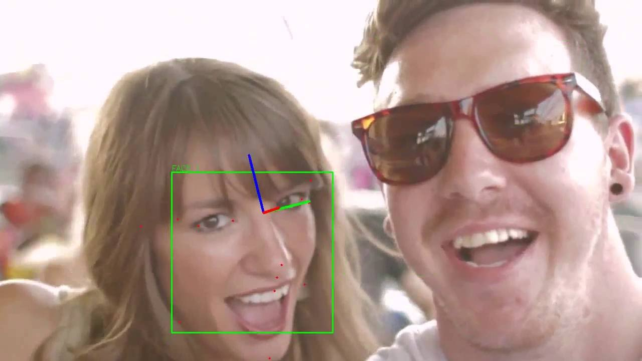 Head Pose Estimation in-the-wild with OpenCV and dlib (Python)
