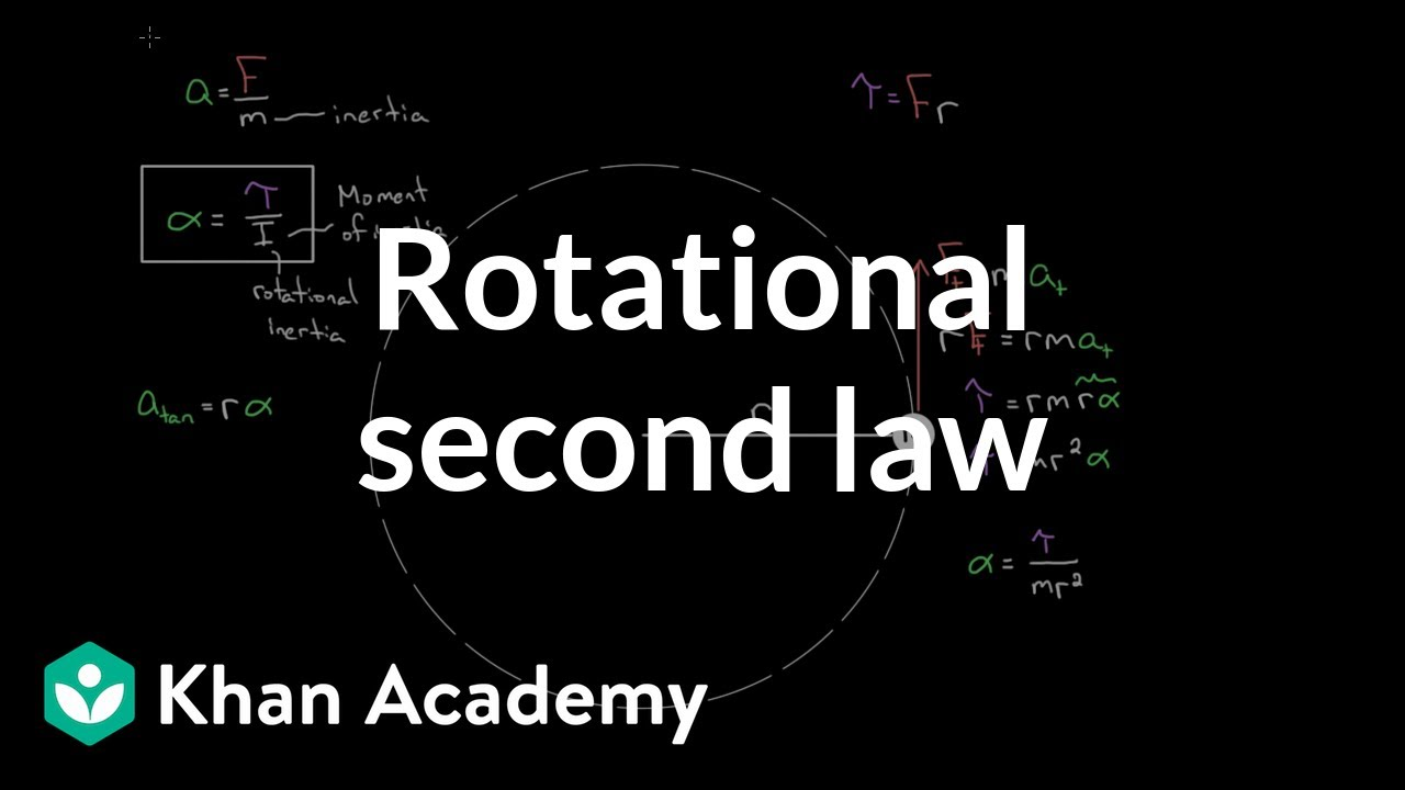 Rotational version of Newton's second law (video) | Khan Academy