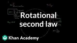 Rotational version of Newton's se¢ond law   Physics   Khan Academy