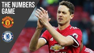 Baixar Nemanja Matic v Chelsea | The Numbers Game | Manchester United