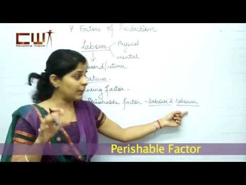 FACTORS OF PRODUCTIONS CHAPTER: 7, STD.: 12TH, ECONOMICS