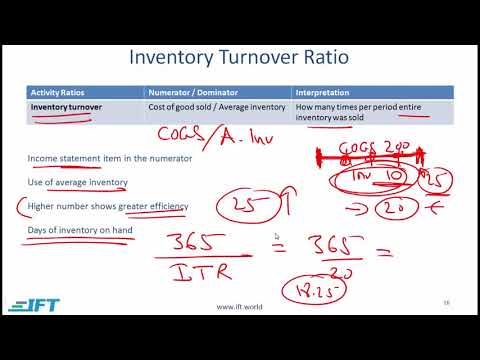 Level I CFA: FRA Financial Analysis Techniques-Lecture 2