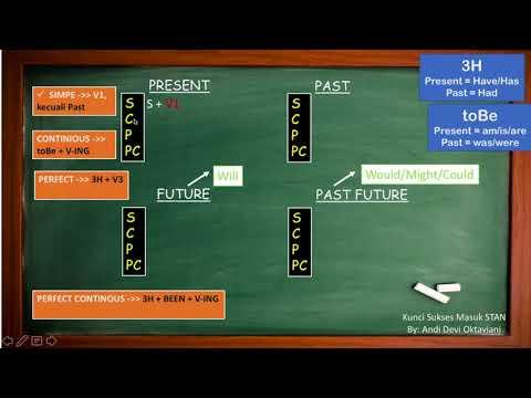 cara-cepat-menghafal-16-rumus-tenses---pembahasan-soal-bahasa-inggris-usm-pkn-stan