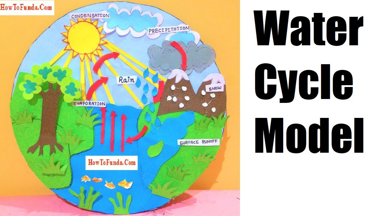 How To Make 3d Water Cycle Model Science Project For School Exhibition Youtube