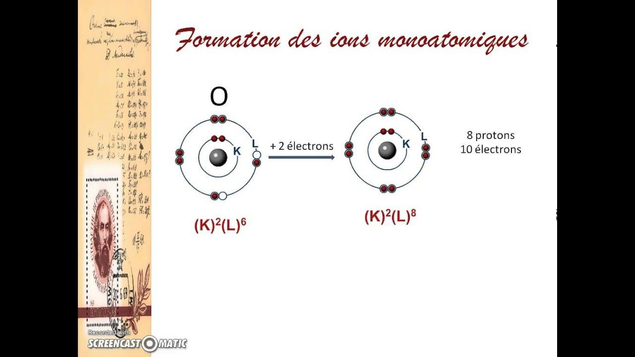 Ions Monoatomiques Youtube