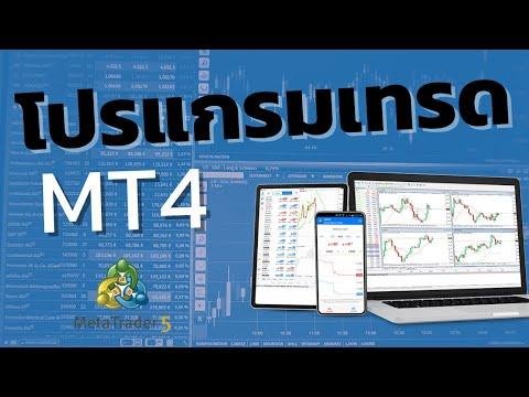 สอน Forex พื้นฐาน   : การลงโปรแกรม MT4 สอน Foex ฟรี โดย Golinkfx