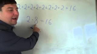 Математика 3 класс. 21 сентября. Что такое умножение